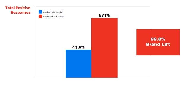 cshv%20results%202.jpg