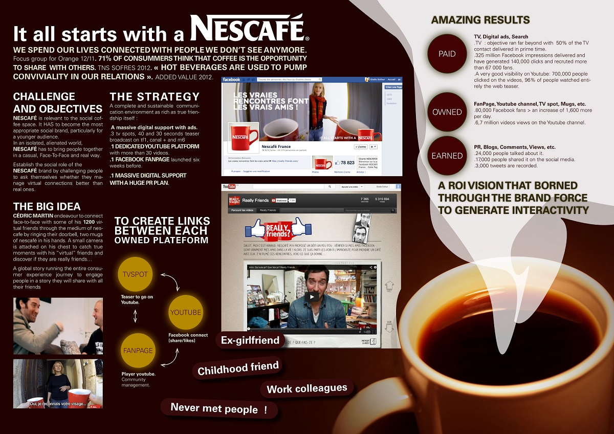 nescafes global strategy 3 mars consolidates £14bn global media planning and buying into m 4 adland volatility will mean more agency departures, analysts war 5 nando's launches ad agency review.