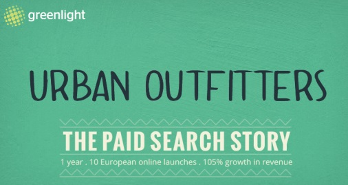 4bf8f926cc6c Paid search case study  How Urban Outfitters replicated its strong brand  presence in the UK across the rest of Europe