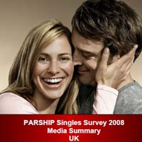 Parship Singles Survey UK 2008